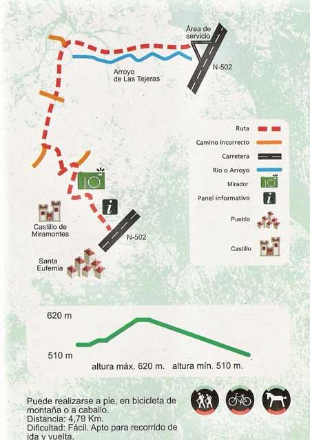 Ruta de la Sierra de Santa Eufemia I (cara norte) 1