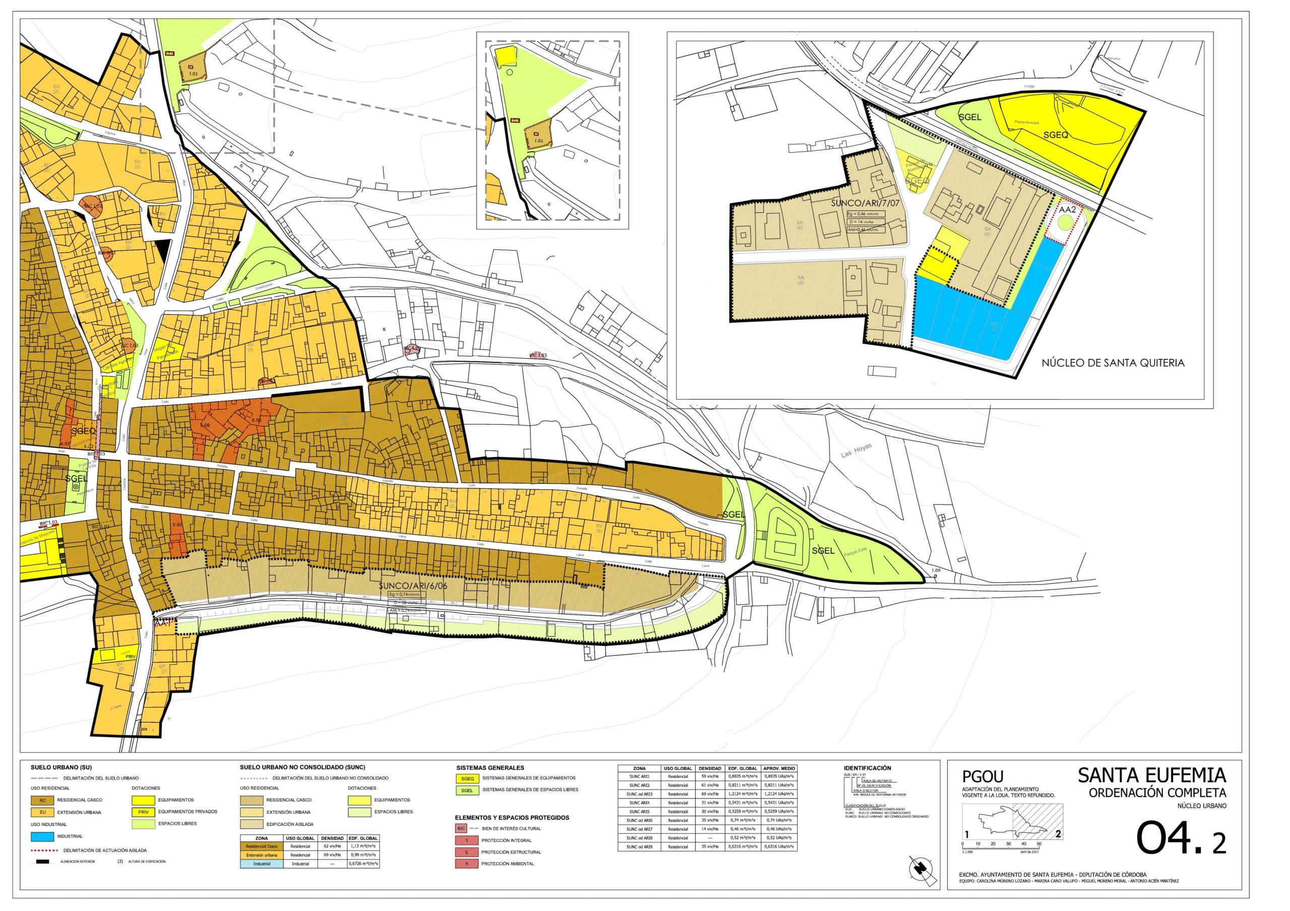 Transparencia en materias de urbanismo, obras públicas y medio ambiente 13