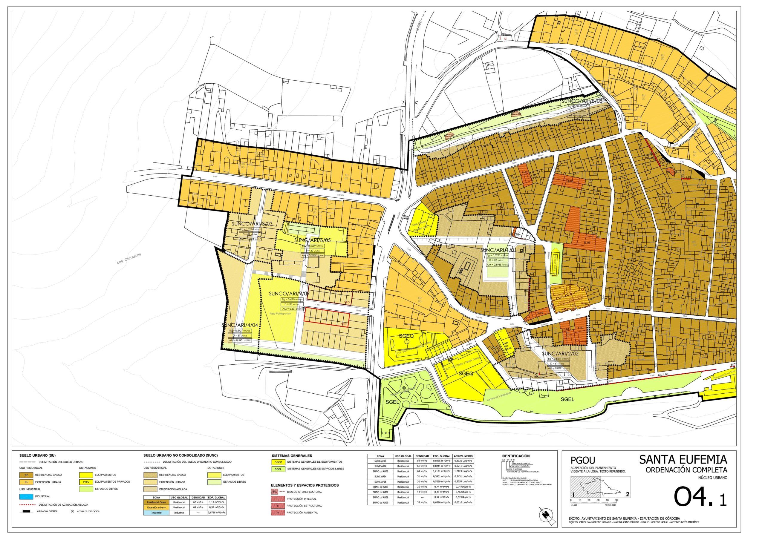 Transparencia en materias de urbanismo, obras públicas y medio ambiente 8